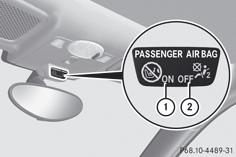Индиактор отключения подушки безопасности пассажира